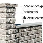Natura-Trockenmauer-Detail
